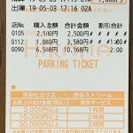 渋谷の穴場駐車場(ハイルーフ対応)